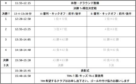 4.1(月)新4年、U-10・アッチCUP要項⑤