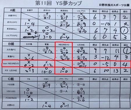 3.16(土)YS日野6招写真④