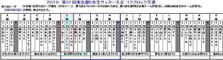 6.30(日)5年、2019年第31回東京都5年生大会12B予選①