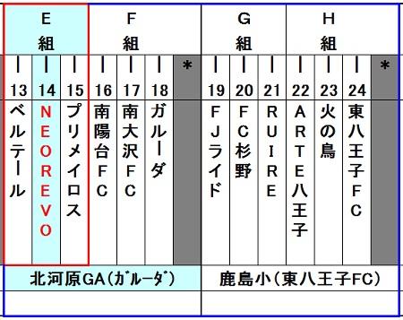 6.30(日)5年、2019年第31回東京都5年生大会12B予選②