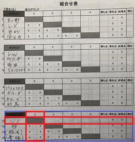 7.6(土)、13(土)6年、コニカミノルタ組合せ②