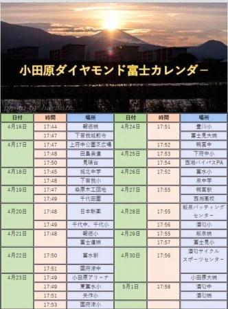 小田原ダイヤモンド富士カレンダー