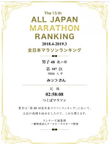 190523全日本マラソンランキング