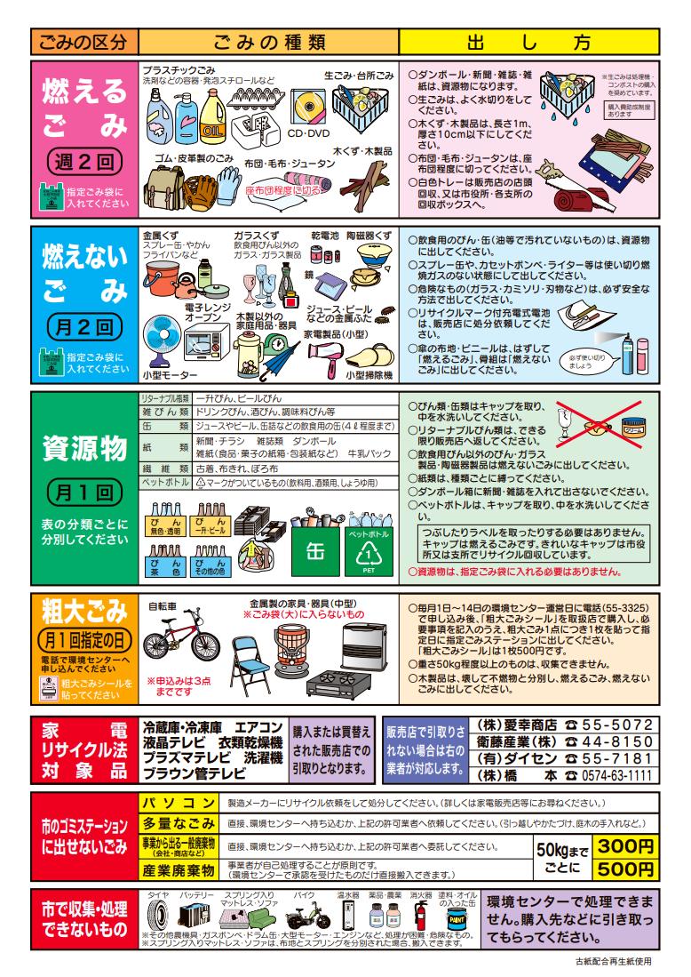 2019年ゴミ収集カレンダー2