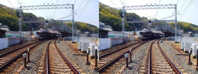 京阪 八幡市駅(平行法)