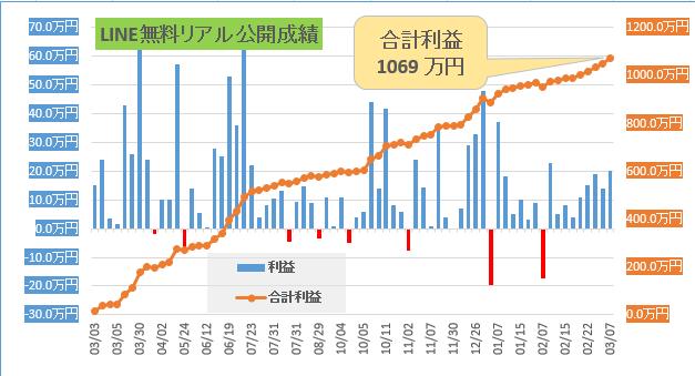 Stocks_19-3-13_13-4-5_No-00.png