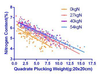 0kg27kg40kg54kg_2019043004593603b.jpg