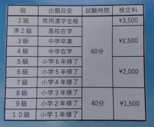 漢検ポスター2-201903