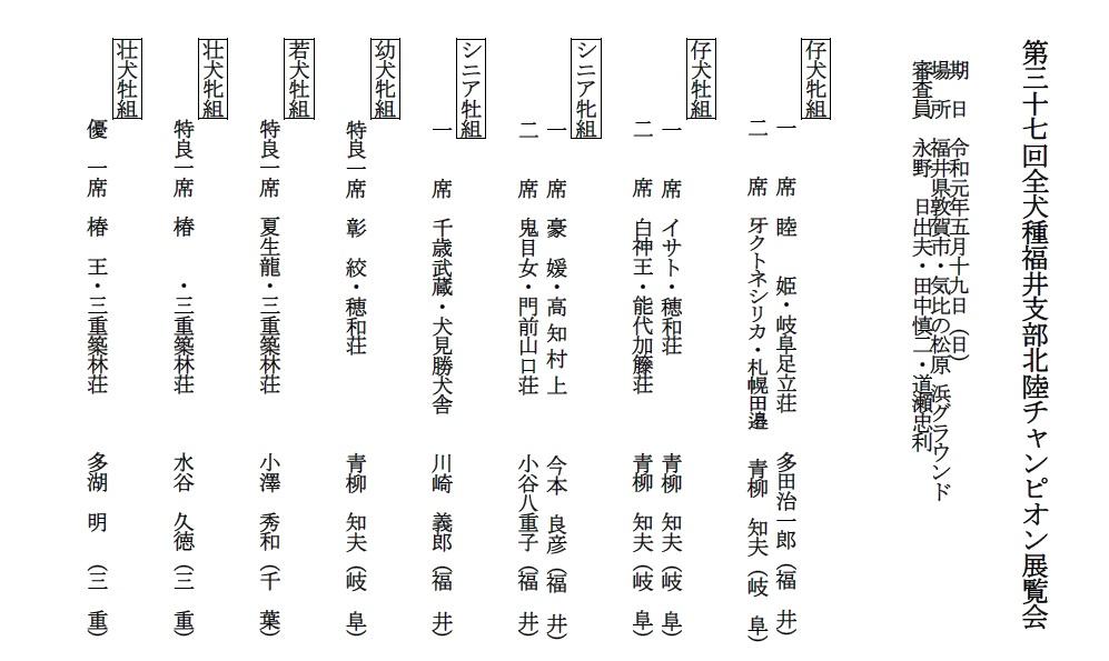 20190519-13福井成績詳細01