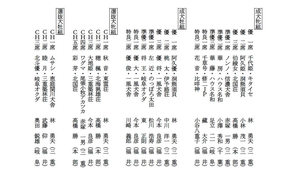 20190519-14福井成績詳細02