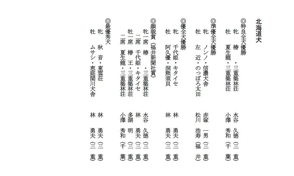 20190519-15福井成績詳細03
