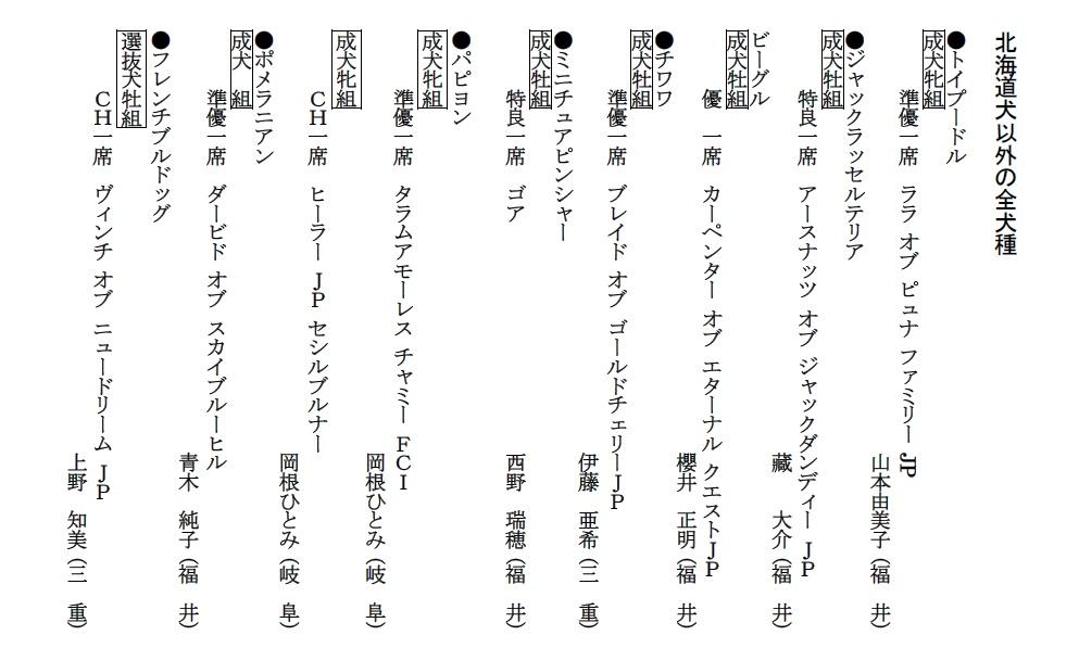 20190519-16福井成績詳細04