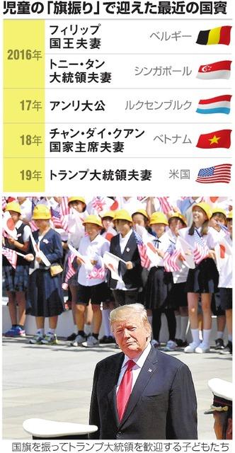 朝日新聞 旗 歓迎式典 番町小学校