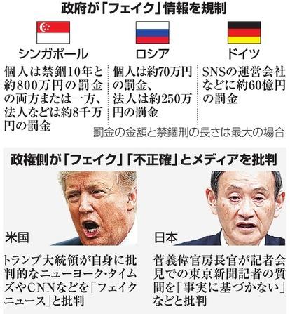 フェイクニュース 朝日新聞 慰安婦 KY サンゴ シンガポール 虚偽情報・情報操作防止法