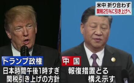 貿易問題をめぐる米中閣僚級協議、折り合わずに終了、米トランプ政権は中国からの2000億ドルの輸入品に対する関税を25%に引き上げる制裁強化決定 … 中国も対抗措置をとる構え