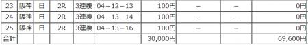 190609阪神2-2