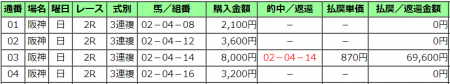 190609阪神2-1