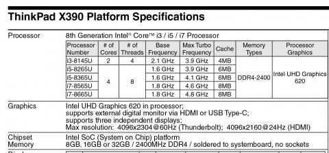 Core i7 8665U, i5 8365U (2019年4月12日)
