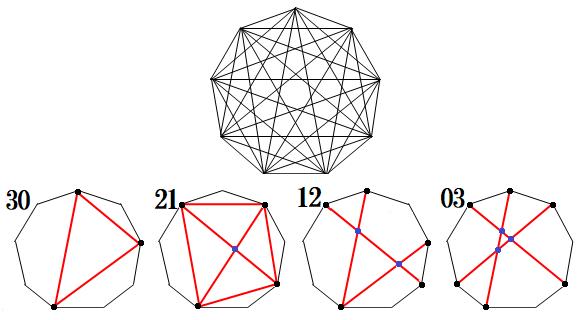 1302-三角形の数