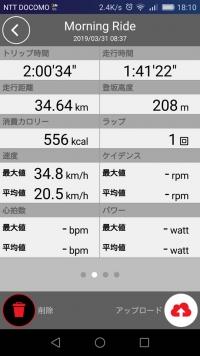 2019/03/31の走行時間