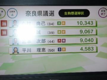 生駒選挙区 結果