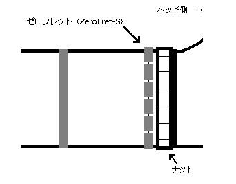 ZFS.jpg