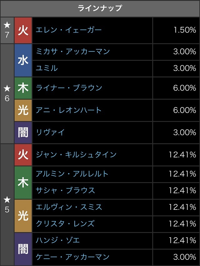 進撃の巨人コラボの確率