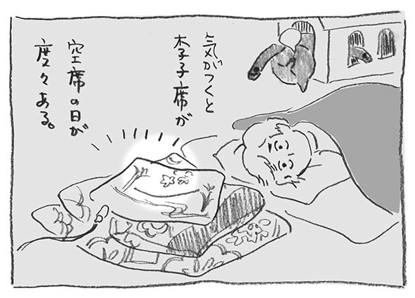 3-李子空席