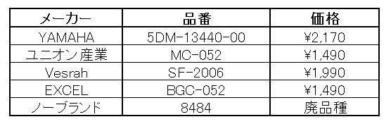 2019モノタロウ09 (556x176)