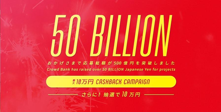 クラウドバンク累計募集額500億円突破!キャンペーン2