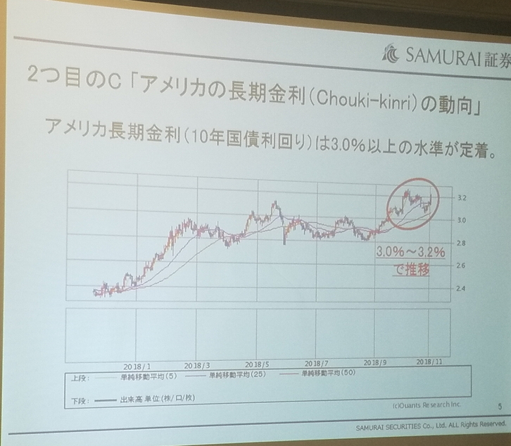 04_長期金利の動き