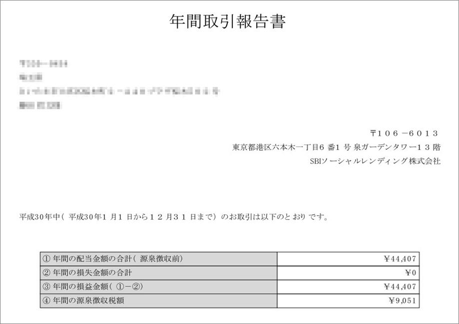 04_SBIソーシャルレンディング
