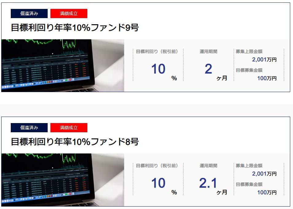 02_SAMURAI目標10%_上場企業担保案件