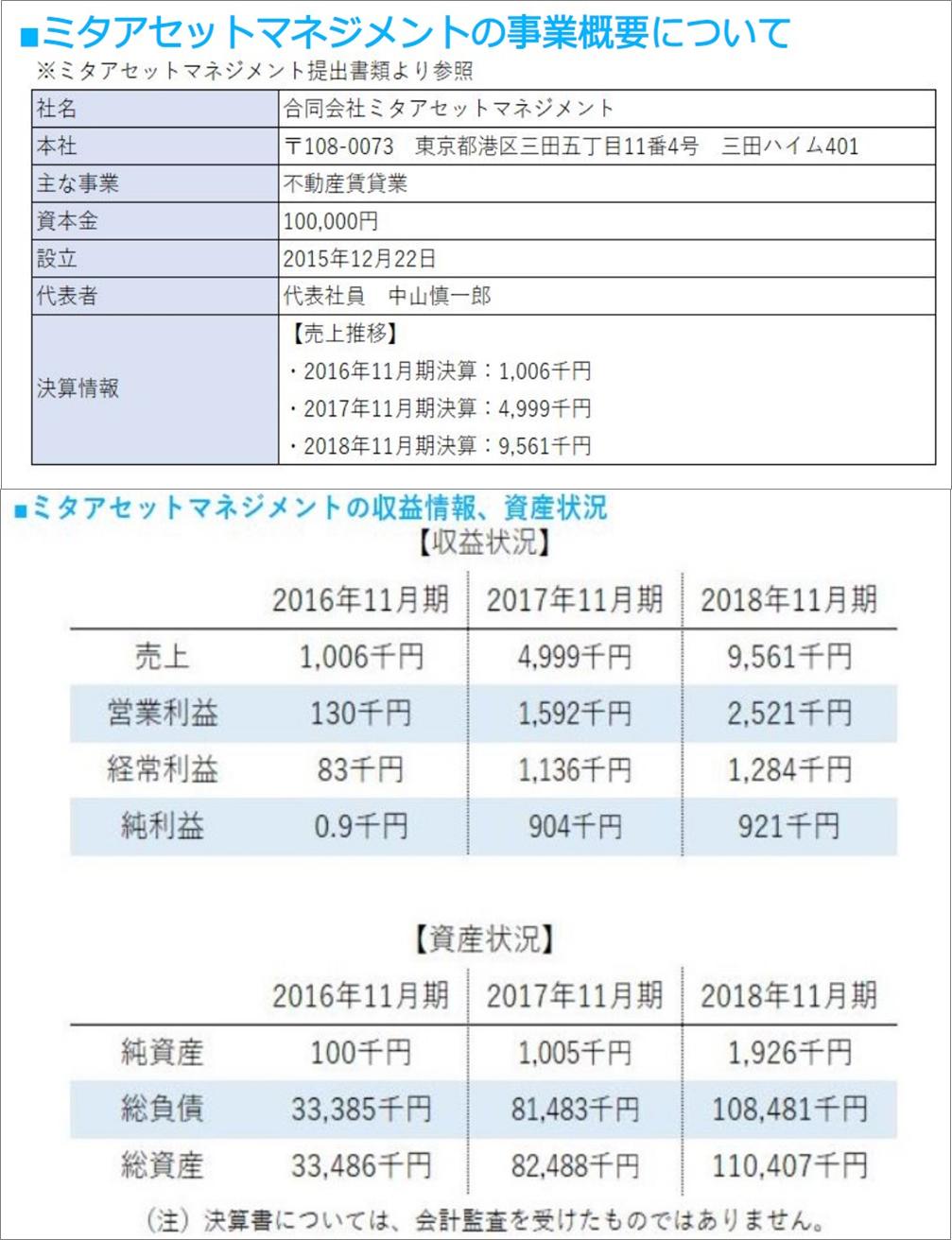 16_SAMURAI_不動産担保ローンミタアセットマネジメント