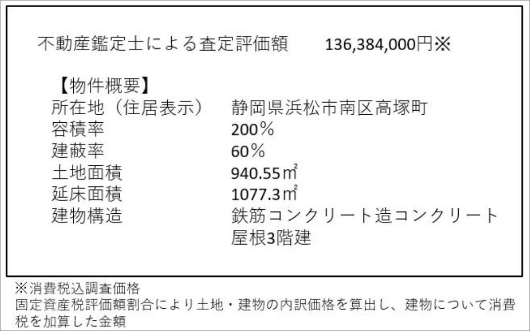 18_SAMURAI_不動産担保ローン不動産価値