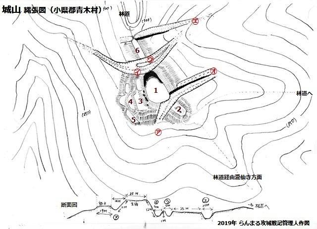 城山跡縄張図(青木村) - コピー1