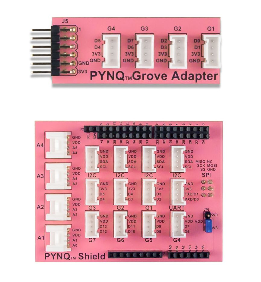 20190410a_PYNQ GroveAdapter_01