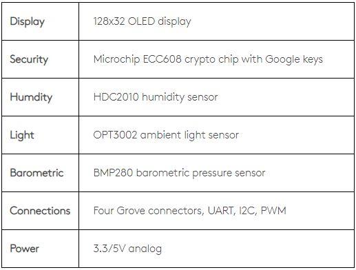 20190610a_Coral Env Sensor Board_04