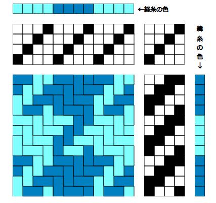 Web版配色図