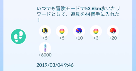 リワード結果(53.6km)