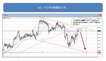 2019_0401_ドル円_1