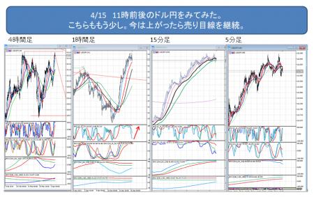 2019_0415_ドル円_1