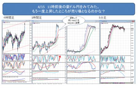 2019_0415_豪ドル円_1