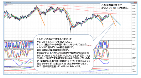 2019_0415_ドル円_2
