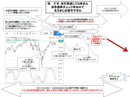 2019_0415_ドル円_長期