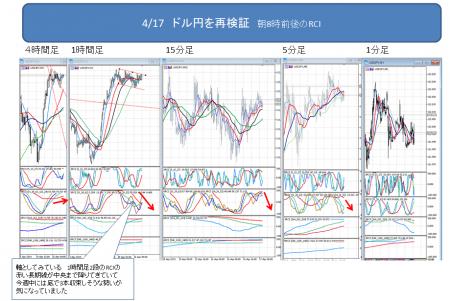 2019_ドル円_0417_1