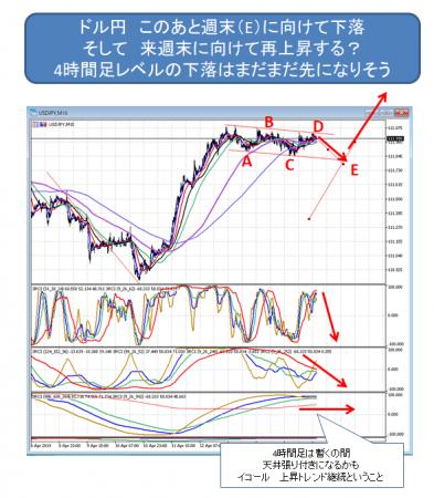 2019_ドル円_0417_2