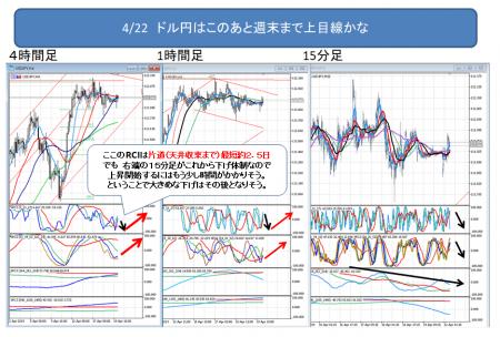 2019_ドル円_0422_1