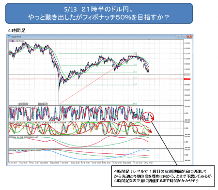 2019_ドル円_0513_1