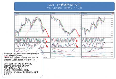 2019_ドル円_0521_1